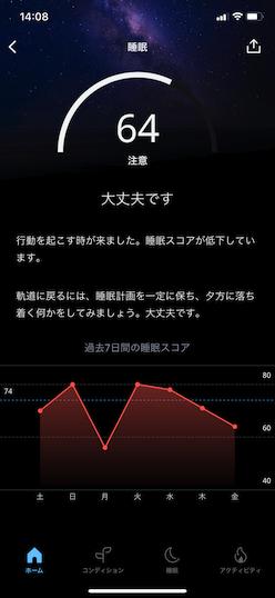 オーラリングの睡眠データ